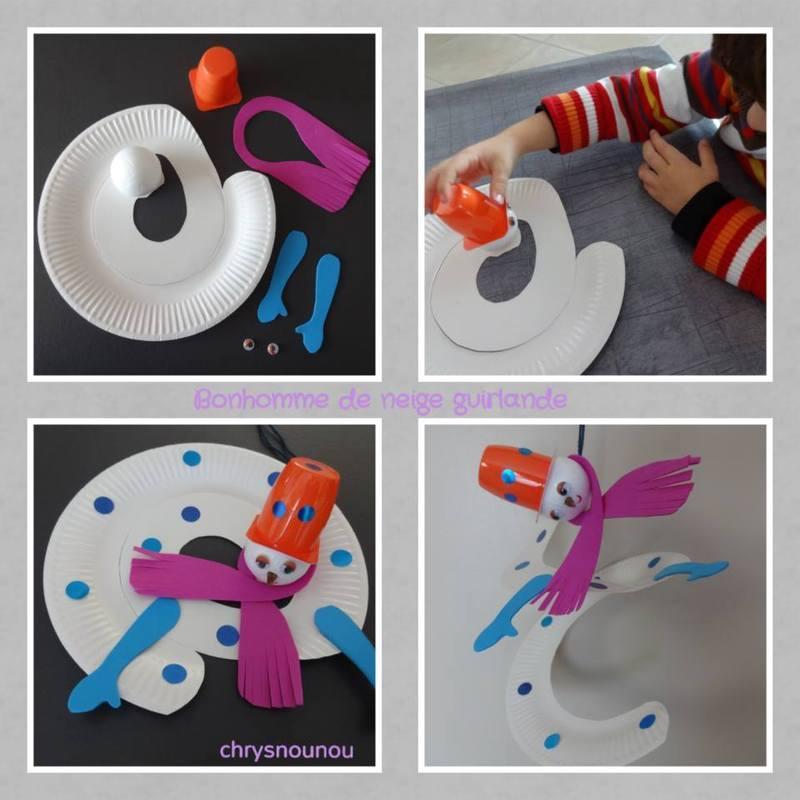 Visage bonhomme de neige 2013 centerblog - Guirlande papier bonhomme ...